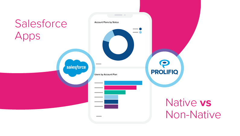 native Salesforce