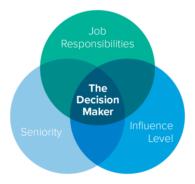 decision-makers